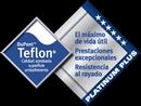 BRA-Teflon